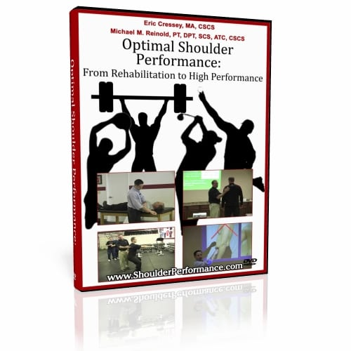 Optimal Shoulder Performance