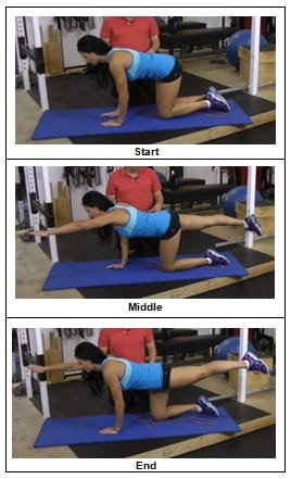 Alternating Arms and Legs