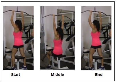 Lat Pull Down Machine  Exercise