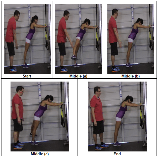 Side To Side Movement of the Hip
