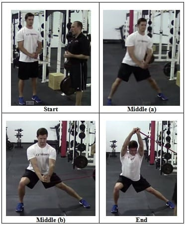 Lateral Lunge with Band Overhead Reach