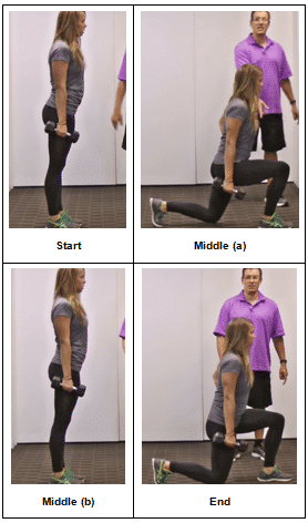 Forward Lunge with Dumbbell