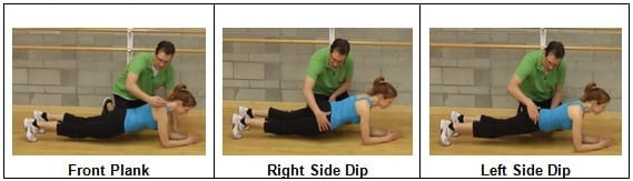 Plank With Hip Dips