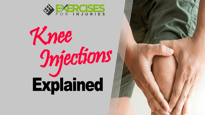 Knee Injections Explained copy_preview