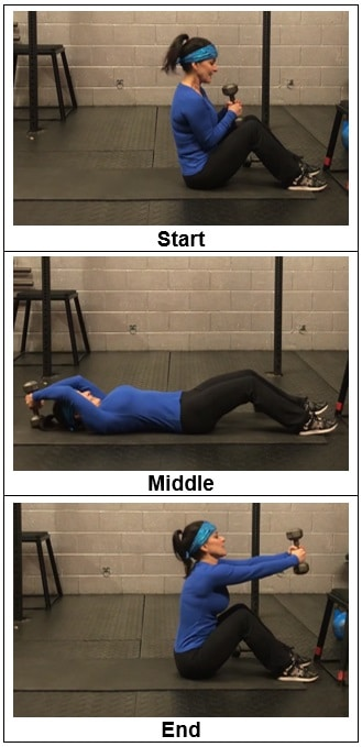 Dumbbell Sit-ups